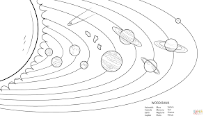 Small Picture Solar System Model Worksheet coloring page Free Printable