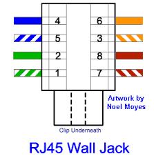 mega it support rj45 wall jack for eathernet cable connection wiring mega it support rj45 wall jack for eathernet cable connection wiring diagram at network wiring diagram rj45