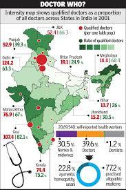 UPSC Current Affairs July 18 2016   Comprehensive News Analysis ...