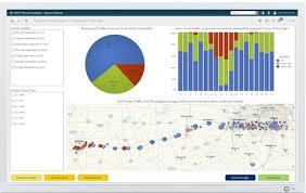 Sas Visual Analytics Pinnacle Solutions Inc