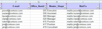 Visio Org Chart Wizard Creating An Org Chart Without The Org Chart Wizard Bvisual