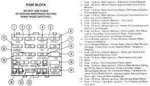 fuse box details 2003 buick park avenue wiring diagram value fuse diagram for 2005 buick park avenue wiring diagrams value fuse box details 2003 buick park avenue