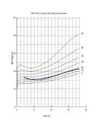Bmi Chart Pdf Bmi Chart 11 Free Templates In Pdf Word Excel Download