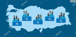 Turkey Charts Election Results Percentages Pie Charts Of Turkish Voter