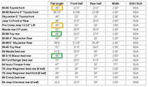 Leaf Spring Length Comparison Chart Totm Leaf Springs Pirate4x4 Com 4x4 And Off Road Forum