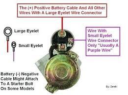 pontiac gm starter wiring diagram wiring diagram libraries gm starter solenoid wiring diagram motor switch trusted diagrams 7 3full size of gm starter motor