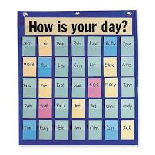 Motivational Charts For School Classroom Charts National School Supply National School