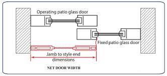 replacement sliding screen door