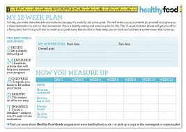 Diet Log Sheets Food Diary Template Healthy Food Guide