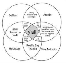 Venn Diagram Meme Handy Venn Diagram For Texas Cities Texas