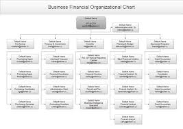 Corporate Titles Hierarchy Chart Corporate Hierarchy Chart Template Iamfree Club