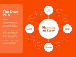 write technology essay template for pte