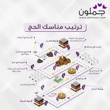 """Jamalon جملون on Twitter: """"مناسك الحج بالترتيب : #عيد_الأضحى… """""""