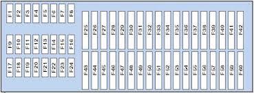 vw tiguan fuse box wiring diagram 2012 vw tiguan fuse box diagram online wiring diagram