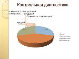 Презентация на тему Влияние групповой сплочённости на самооценку  Контрольная диагностика Показатель уровня групповой сплочённости Ниже среднег