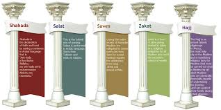 The Five Pillars Of Islam In English With Pictures