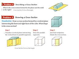 intersecting planes cube. 7 cross intersecting planes cube t