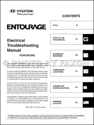 2008 hyundai entourage wiring diagrams wiring diagram local 2008 hyundai entourage electrical troubleshooting manual original 2008 hyundai entourage wiring diagrams