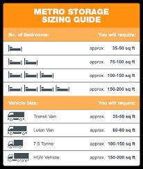 Self Storage Unit Size Guide Metro Storage