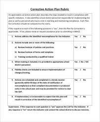 Employee Corrective Action Plan Rubric Example Employee Corrective