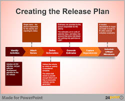 How To Create Flow Chart In Powerpoint Business Process Flow Diagram Creative Tips For Powerpoint