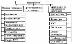 Производственная программа Предприятия реферат найден Файл производственная программа предприятия реферат