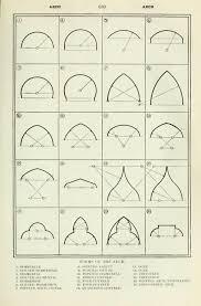Segmental Arch Design Page Catholic Encyclopedia Volume 1 Djvu 763 Wikisource