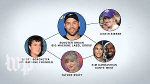 Scooter Braun, Taylor Swift ...