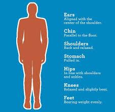 denver back pain specialists.  Pain Denver Back Pain Specialists Standing Best Posture  In Denver Back Pain Specialists F