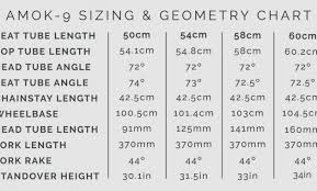 Motorcycle Tyre Size Designations Motorcycle Tire Conversion