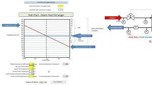 Stall Chart Steam Heat Exchanger