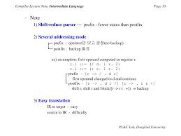 3 Address Code In Compiler Design