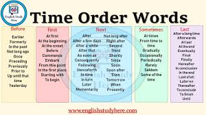 Time Order Words English Study Here