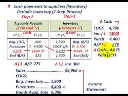 online cash flow calculator cash flow statement operating cash flow calculations direct vs