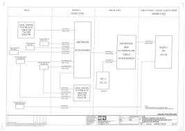 cable block diagram wiring diagram cable block diagrams wiring diagram site cable block diagram cable block diagram