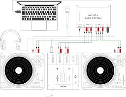 3 hardware setup mixxx user manual using mixxx together turntables and external mixer