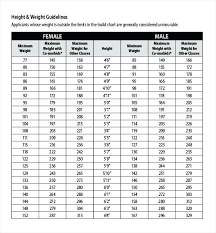 Height Weight Chart Unique Male And Female Height Weight Guidelines Chart Template Growth Age