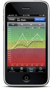 Asthmamd Peak Flow Meter Chart Asthma Control Iphone App Asthmamd
