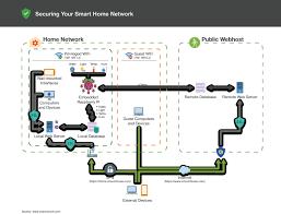 fios wiring diagram free downloads verizon fios phone connection FiOS Internet Diagram fios wiring diagram free downloads verizon fios phone connection diagram awesome 79 fios home network