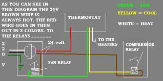 wiring diagram instructions com below is a diagram of a central a c commonly wired below that is a window unit commonly wired