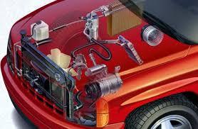 car air conditioning. air conditioning car