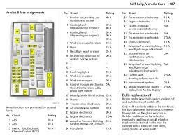 zafira fuse box diagram 2003 zafira wiring diagrams instruction 2002 mitsubishi galant fuse box location at 2003 Mitsubishi Galant Fuse Box Diagram