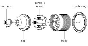 lamp holders explained lighting 101