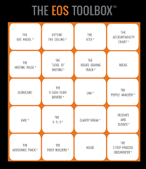 Eos Accountability Chart Roles Eos Toolbox Goetz Traction