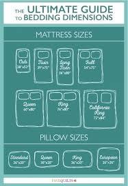 Twin size blanket measurements Comforter Blanket Measurements Awesome Crib Blanket Size Measurements Blanket Decoration Crib Quilt Dimensions Cineoramacomco Blanket Measurements Awesome Crib Blanket Size Measurements Blanket