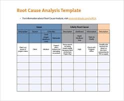 Root Cause Analysis Template Amazing Root Cause Analysis Template Root Cause Analysis Template