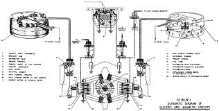 enginehistory org view topic r2800 ignition system questions this df18ln 1 schematic shows how this works for a high tension magneto low tension magnetos function similarly but move the high tension coils out of the
