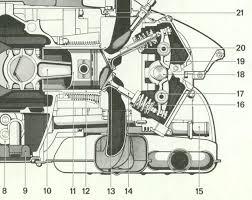 cutaway diagram of engine pelican parts technical bbs shane