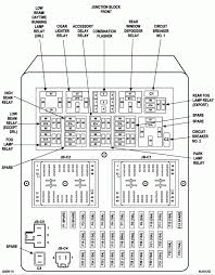 Jeep Wrangler Fuse Box Diagram Portrait Heavenly 12 – newomatic besides Silverado 1500 Ignition Coils   Best Ignition Coil for Chevy as well 2008 jeep  mander fuse box diagram grand cherokee fuses intended additionally Jeep  mander Fuse Box Diagram Pdc 02 Pics Endearing Power in addition  likewise Bandsaw Wiring Diagram   Wiring Diagrams besides Toyota Replacement Chassis Frame   Rails – CARiD besides 2005 Jeep Cherokee Fuse Diagram – Wire Diagram additionally Diagnose Toyota Fuel Injection additionally 2005 Toyota Corolla Wiring Diagram 2006 Toyota Corolla Wiring as well 2005 Jeep Cherokee Fuse Diagram – Wire Diagram. on 19994 toyota camry electrical diagram