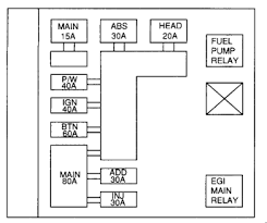 2001 kia sportage fuel pump reset switch vehiclepad 1999 dodge 2001 kia sportage fuel pump wiring diagram 2001 automotive
